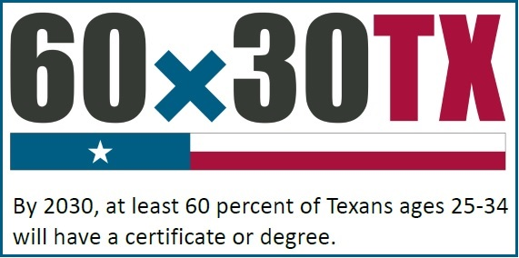 College For All Texans Transferring Colleges